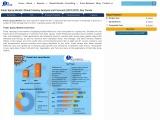 Global Foliar Spray Market – Industry Analysis and Forecast (2020-2027)