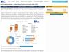 Global Food Certification Market