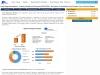 Global Food Diagnostics Market