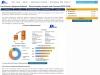 Global Food Service Equipment Market