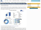global Formulation Additives Market