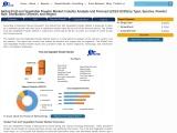 Global Fruit and Vegetable Powder Market