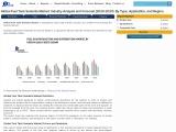 Global Fuel Tank Sealants Market: Industry Analysis