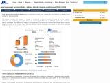 Gene Expression Analysis Market – Industry Analysis and Forecast (2019-2027)