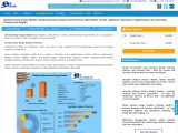 Global Genitourinary Drugs Market
