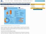 Global Geochemical Services Market