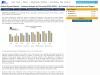Global Glycerol Market