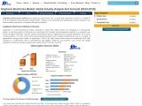 Global Terrestrial Laser Scanning Market-Industry Analysis and forecast 202