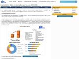Global Graphite Market : Industry Analysis