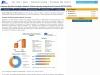 Global Hadoop Big Data Analytics Market