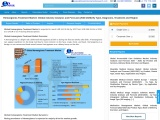 Global Hemangioma Treatment Market