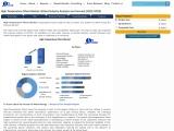 Global High Temperature Filters Market