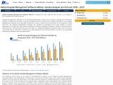 Global Hospital Management Software Market