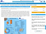 Hot Melt Adhesives Market – Industry Analysis and Forecast (2019-2026)