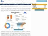 Global Hypoparathyroidism Treatment Market