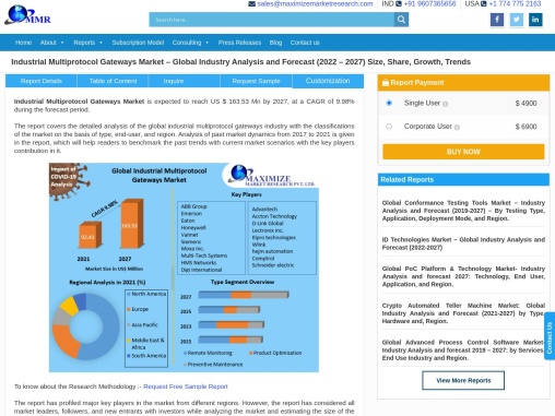 Industrial Multiprotocol Gateways Market: Industry Analysis