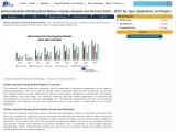 Global Industrial Vibrating Bowl Market Global Industrial Vibrating Bowl Market