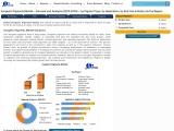 Global Inorganic Pigments Market- Forecast and Analysis (2020-2027)