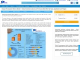 Global Integral Horsepower Motors Market