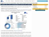 Global Intelligent Document Processing Solutions Market