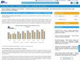 Global Intelligent Lighting Controls Market