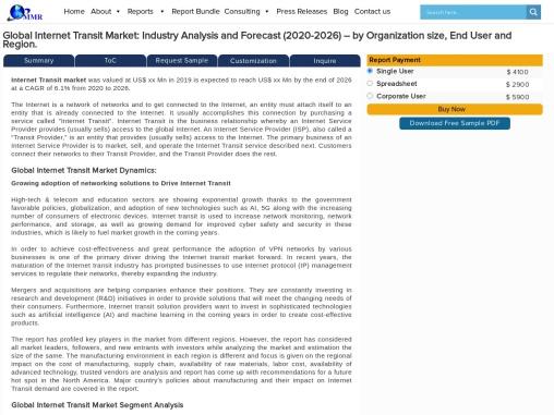 Internet Transit Market: Industry Analysis and Forecast (2020-2026)