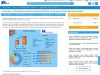 Global IO-Link Market