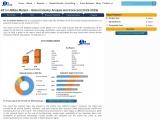 Global IoT in Utilities Market