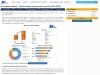 Global IoT Software Market