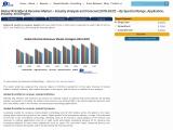 Global IR Emitter & Receiver Market – Industry Analysis (2019-2027)