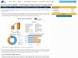 Global Juice Concentrates Market