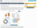 Global LED Grow Light Market