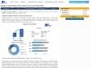Global Lighting Contactor Market