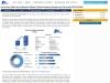 Global Low Power Wide Area Network Market
