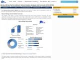 Global Marine Mining Vehicle Market : Forecast and Analysis (2020-2027)