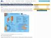 Global Micro Inverter Market