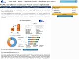 Milk Alternatives Market: Industry Analysis and Forecast (2020-2026)