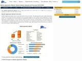 Global Food Delivery Mobile Application Market