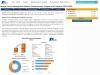 Global Mobile Device Management Market