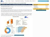 Global Mooring Buoy Market: Industrial Analysis