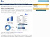 Global multi core processor market