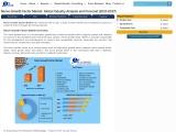 Global Nerve Growth Factor (NGF) Market