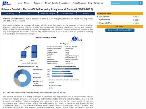 Global Network Emulator Market