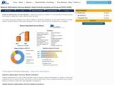Global Network Optimization Services Market