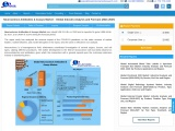 Global Neuroscience Antibodies & Assays Market