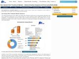 Global NonOpioid Pain Treatment Market