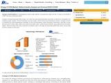 Omega 3 PUFA Market – Industry Analysis and Forecast (2020-2027)