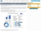 Global One Component Polyurethane Foam Market