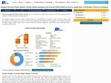 global Oregano Aromatic Water Market