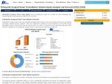 Global Orthopedic Surgical Power Tools Market